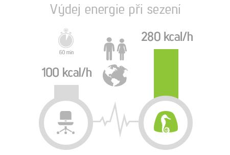 dvectis-contentimg-infograph-sezeni-ener